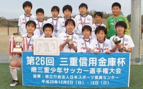 少年サッカー三重信杯-優勝・明和