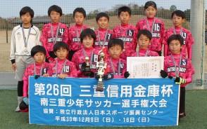 少年サッカー三重信杯-準優勝・松ケ崎